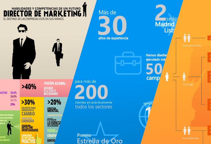 DISEÑO GRAFICO - infografías (móvil)